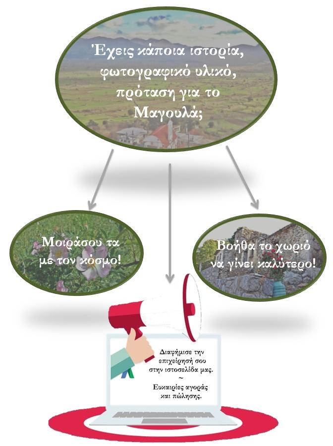 Προτάσεις και διαφήμιση για το χωριό Μαγουλά